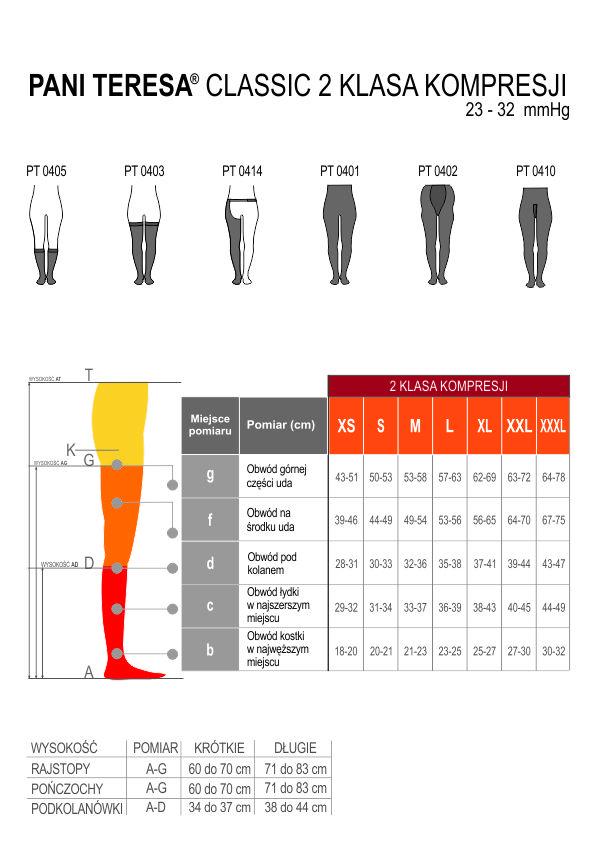 tabela rozmiarów II klasa